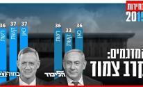 انتخابات الكنيست الإسرائيلي