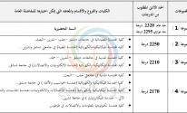 نتائج مفاضلة البكالوريا العلمي 2020 pdf في سوريا.PNG