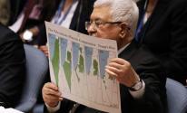 الرئيس عباس وحل الدولتين