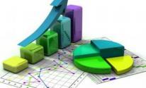 تحسّن مؤشر دورة الأعمال