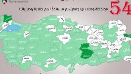 توزيع مساعدات نقدية وعينية لطلاب فلسطينيين في تركيا