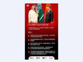 السعودية: إدارج