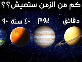 بالفيديو: كم من الزمن ستعيش لو كنت علي كوكب اخر؟