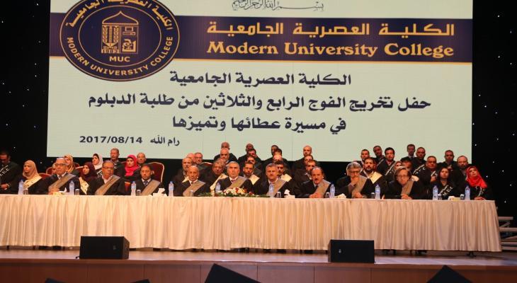 الكلية العصرية1.JPG