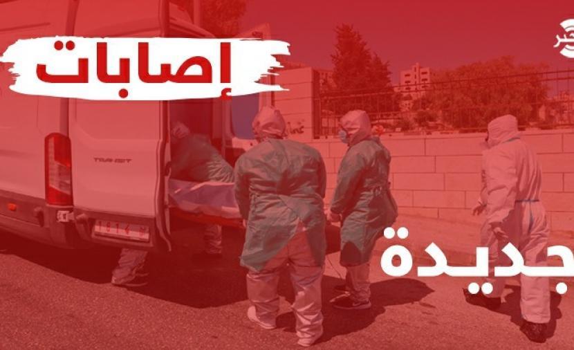 """الصحة: تسجيل 8 وفيات و665 إصابة جديدة بفيروس """"كورونا"""" في فلسطين"""