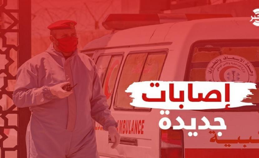 """صحة غزة تُسجل حالة وفاة و169 إصابة جديدة بـ""""كورونا""""وتعافي 127 حالة"""