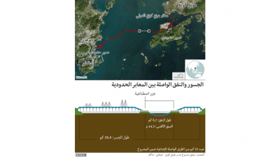 _103971541_hong_kong_bridge_5_640_ws_arabic-nc.png