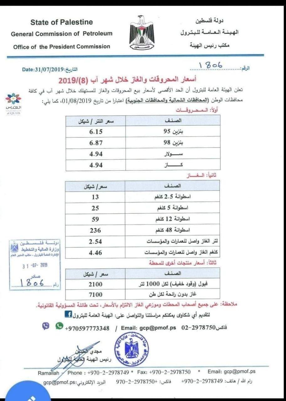 أسعار المحروقات في فلسطين خلال شهر أغسطس