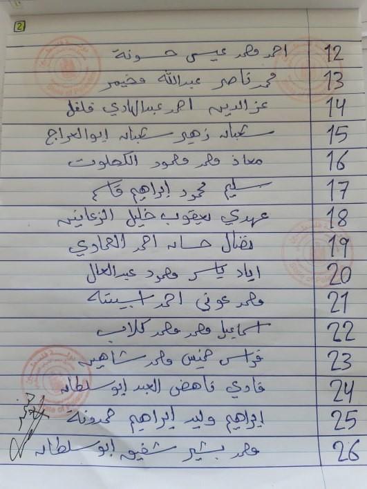 الإعلان عن أسماء المستفيدين من قرض الزواج بغزة