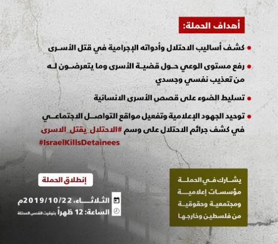 """دعوات للمشاركة في تغريدة """"#الاحتلال_يقتل_الأسرى"""""""