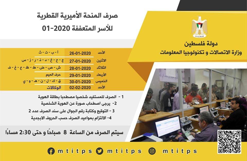 رابط فحص: وزارة الاتصالات تصدر تنويهًا مهمًا للمستفدين من المنحة القطرية لشهر 1 2020