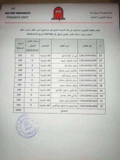 شاهدوا: مواطن أردني يتكفل بدفع رسوم طلاب فلبينيين في جامعة مؤتة