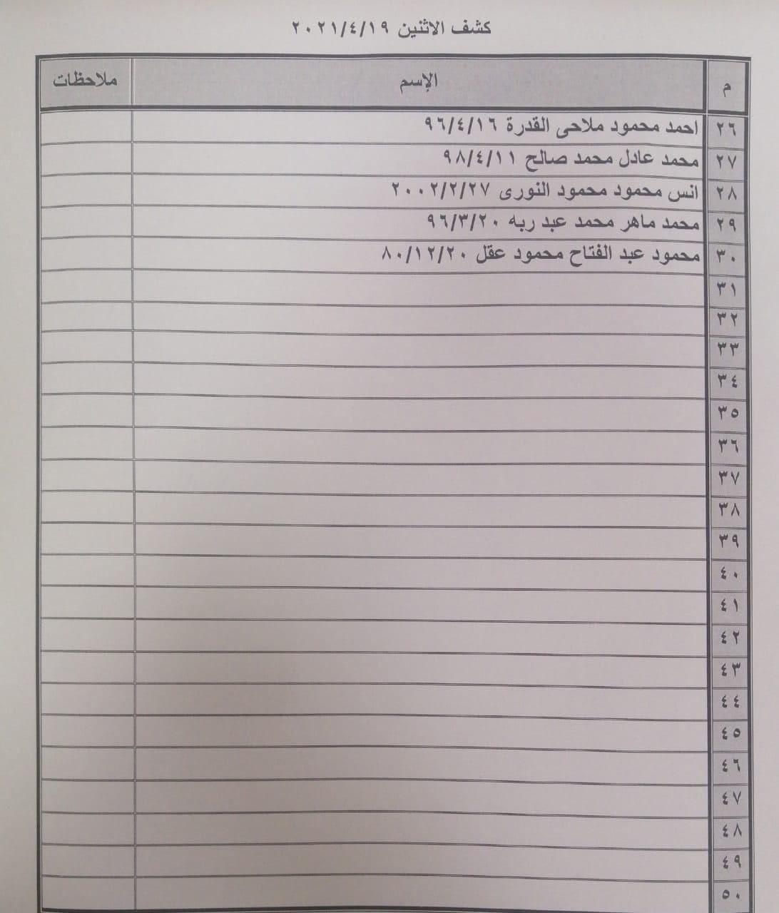 بالأسماء: داخلية غزّة تُعلن وصول كشف تنسيقات مصرية للسفر يوم الإثنين المقبل