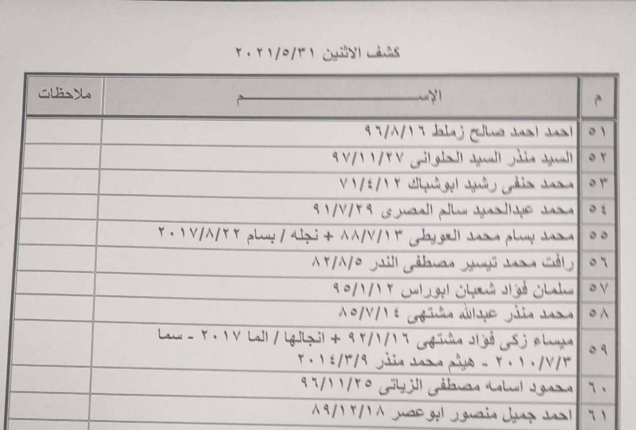 """داخلية غزة تنشر كشف """"تنسيقات مصرية"""" للسفر عبر معبر رفح يوم الإثنين"""