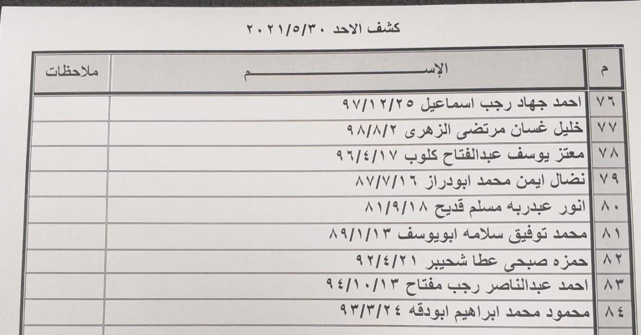"""داخلية غزة تنشر كشف """"تنسيقات مصرية"""" للسفر عبر معبر رفح يوم الأحد"""