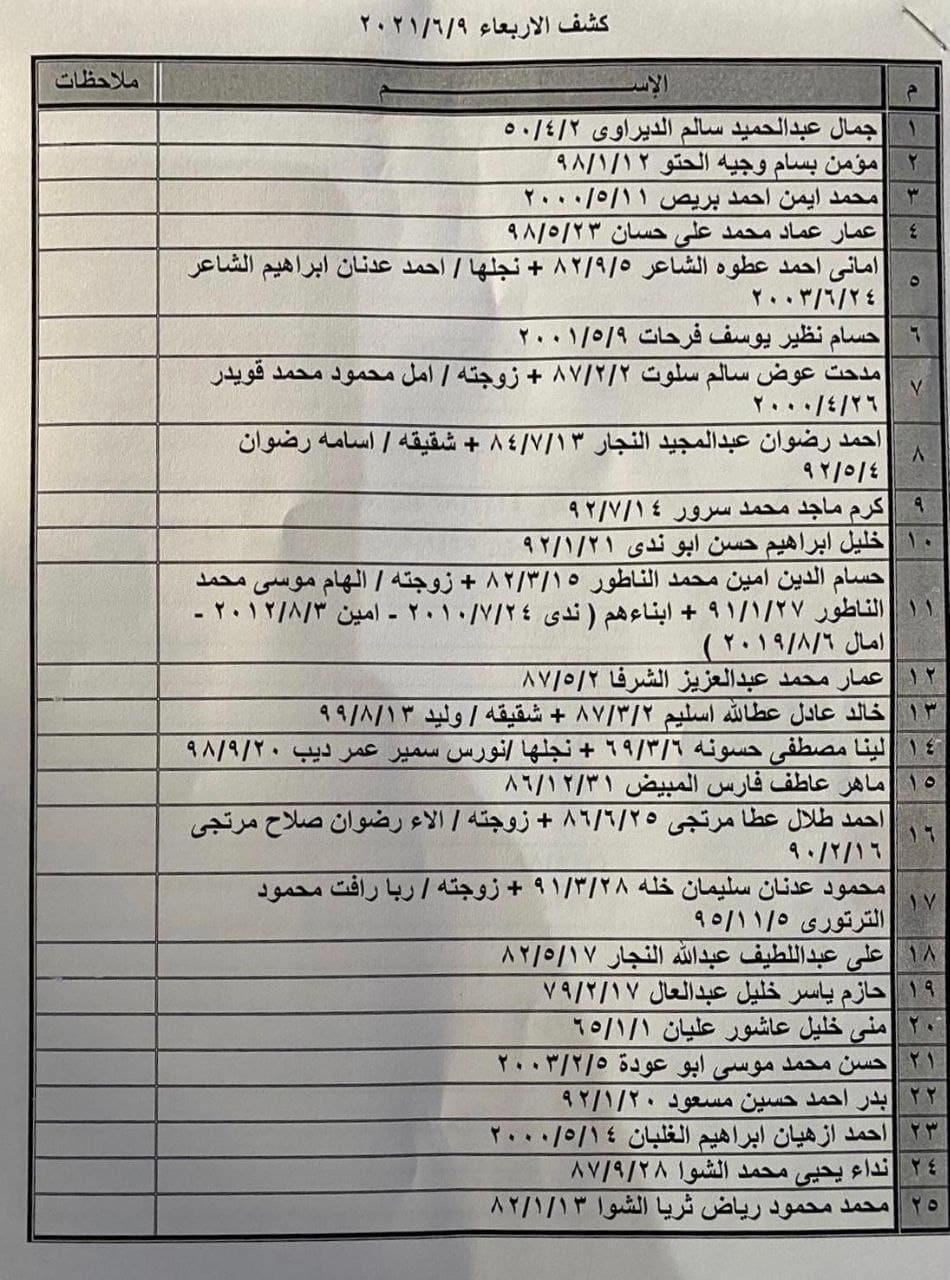 """داخلية غزة تنشر كشف """"تنسيقات مصرية"""" للسفر عبر معبر رفح يوم غد الأربعاء 9 يونيو"""