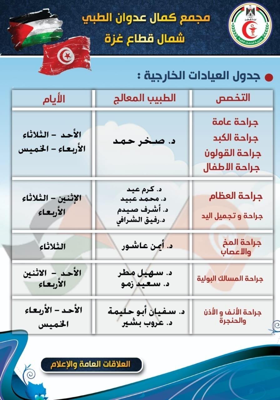 الخدمات الطبية العسكرية بغزة تعلن عن قدوم وفد طبي تونسي للقطاع