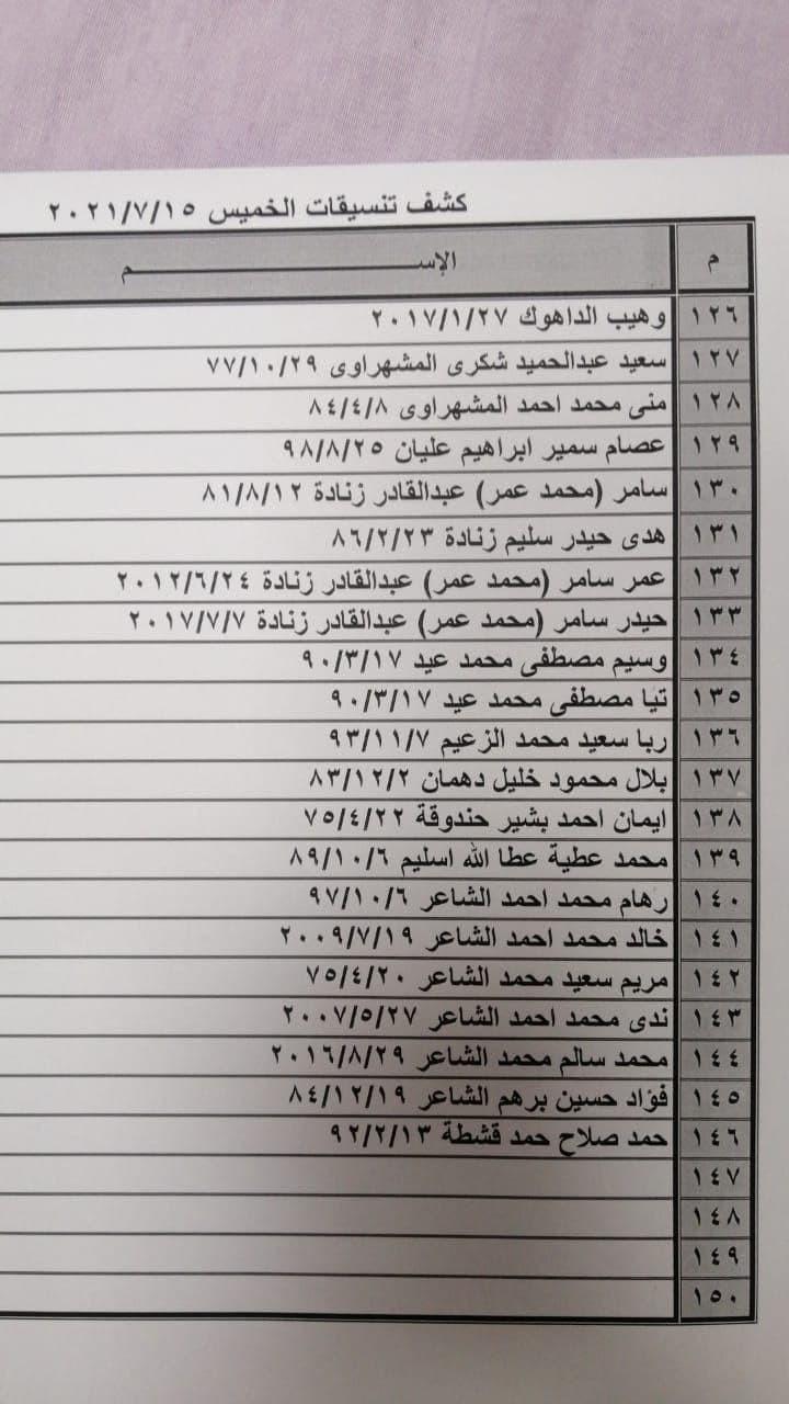 """بالأسماء: داخلية غزة تنشر ملحق """"كشف تنسيقات مصرية"""" للسفر غدًا الخميس"""