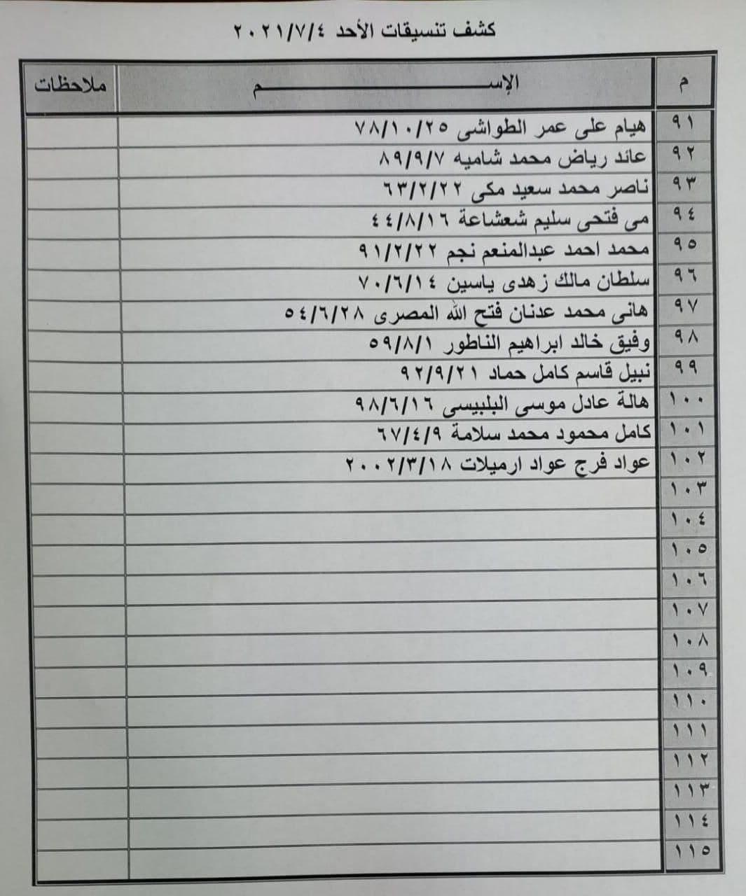 """ملحق كشف """"تنسيقات مصرية"""" للسفر عبر معبر رفح يوم غد الأحد 4 يوليو"""