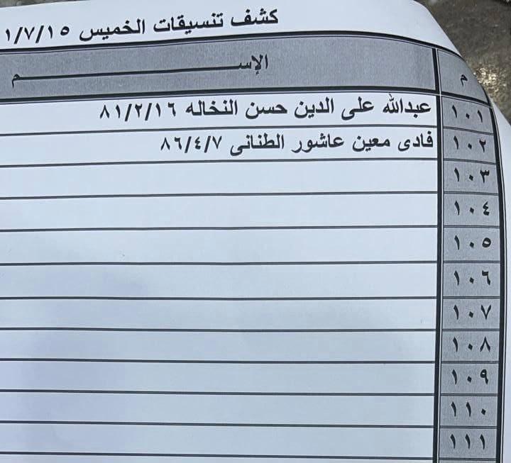 """بالأسماء: داخلية غزة تنشر """"كشف تنسيقات مصرية"""" للسفر غدًا الخميس"""