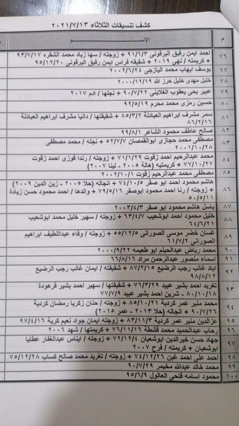 """شاهد: كشف """"التنسيقات المصرية"""" للسفر عبر معبر رفح غدًا الثلاثاء 13 يوليو 2021"""