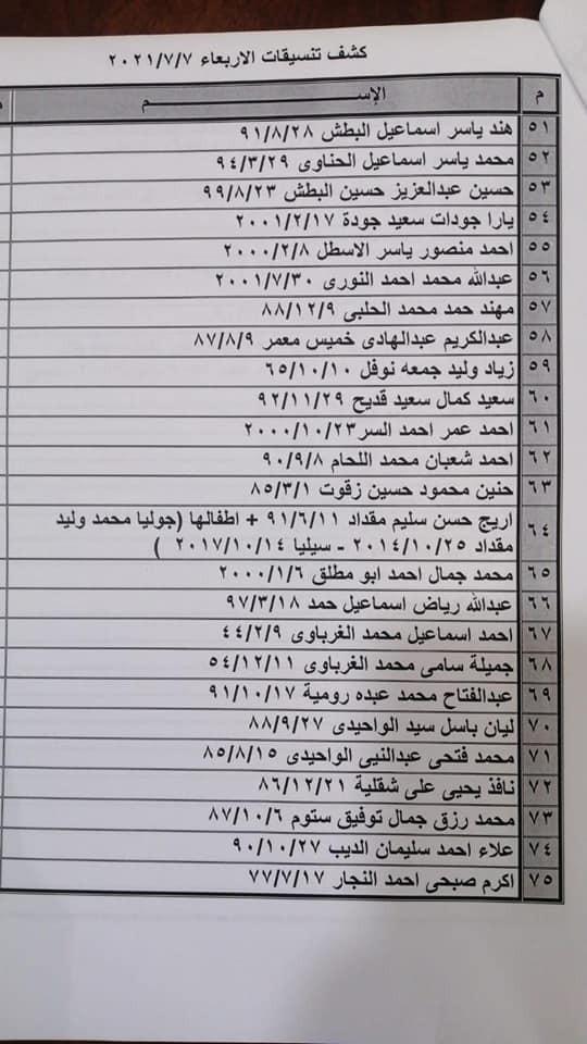 """شاهد: كشف """"التنسيقات المصرية"""" للسفر عبر معبر رفح غدًا الأربعاء 7 يوليو 2021"""