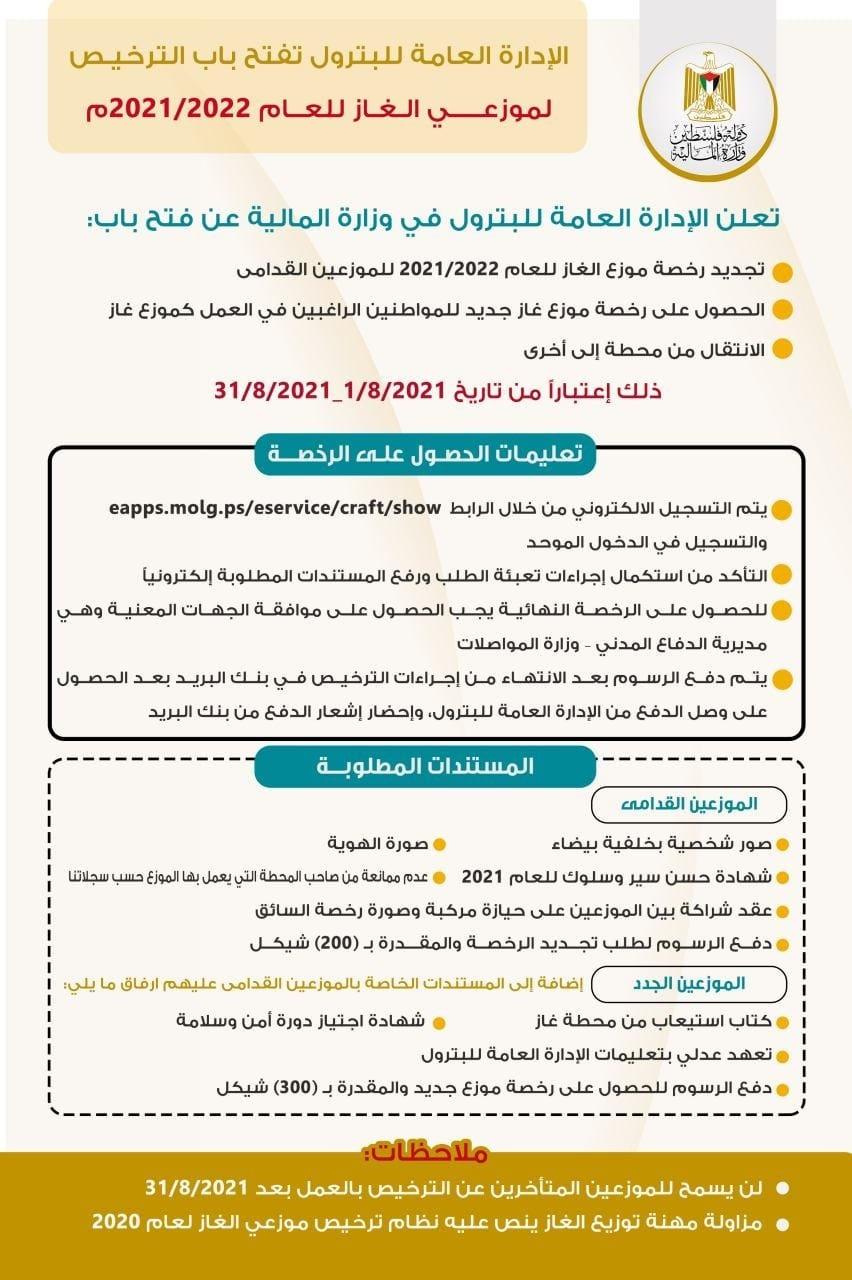 مالية غزة تصدر بيانًا بشأن فتح باب الترخيص لموزعي الغاز