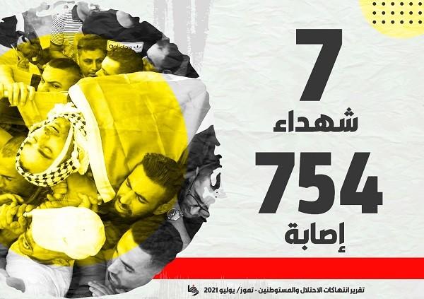 """""""وفا"""" ترصد انتهاكات الاحتلال بحق شعبنا الفلسطيني خلال شهر يوليو الماضي"""