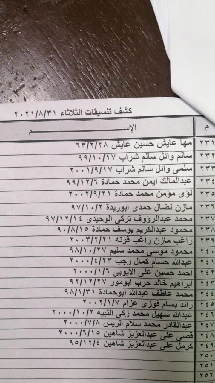 """بالأسماء: وصول كشف """"تنسيقات مصرية"""" للسفر عبر معبر رفح يوم الثلاثاء 31 أغسطس"""