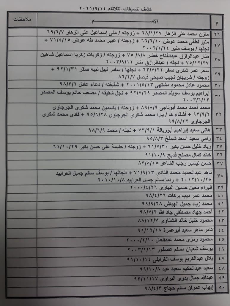 """بالأسماء: كشف """"تنسيقات مصرية"""" للسفر عبر معبر رفح يوم الثلاثاء 14 سبتمبر"""