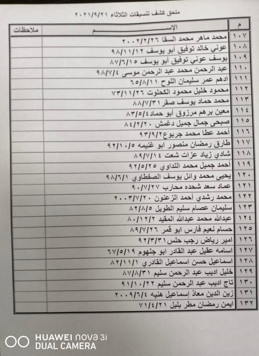 """بالأسماء: داخلية غزة تنشر """"كشف تنسيقات مصرية"""" للسفر غدًا الثلاثاء"""