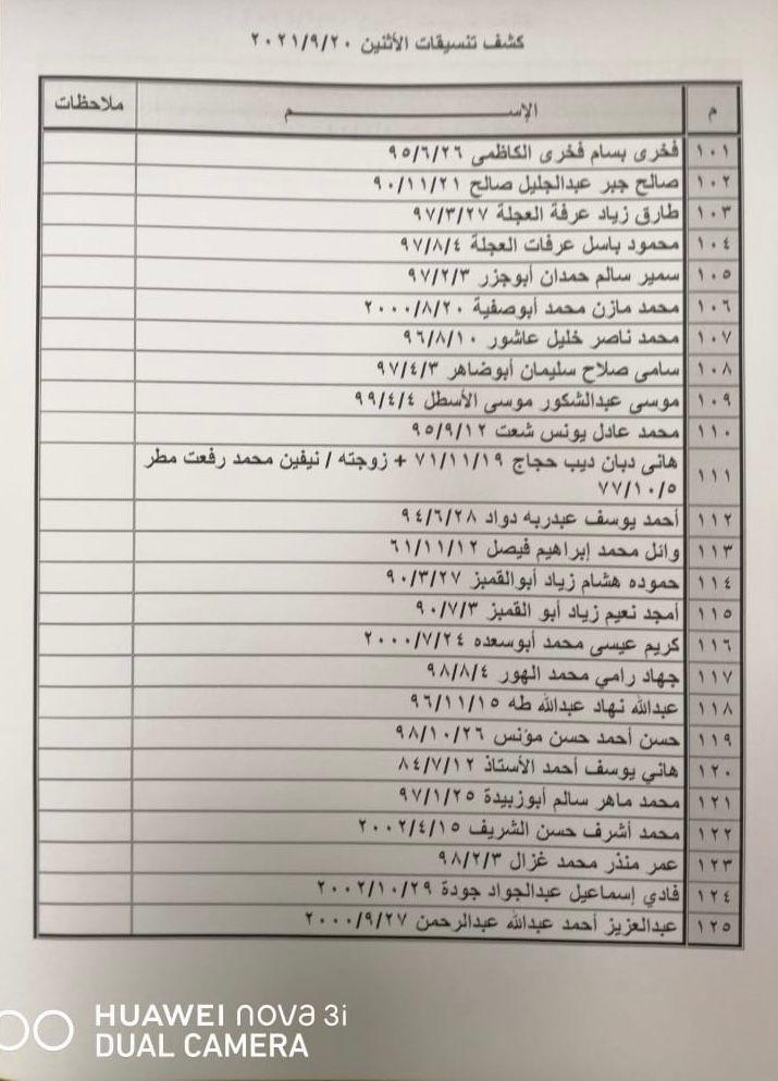 """بالأسماء: داخلية غزة تنشر """"كشف تنسيقات مصرية"""" للسفر غدًا الإثنين"""