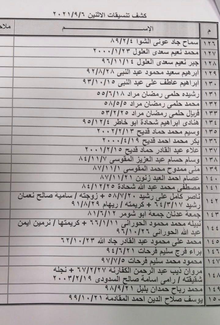 """بالأسماء: كشف """"تنسيقات مصرية"""" للسفر عبر معبر رفح يوم الإثنين 6 سبتمبر"""