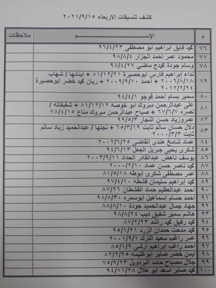 """داخلية غزة تنشر """"كشف التنسيقات المصرية"""" ليوم الأربعاء 15 سبتمبر 2021"""