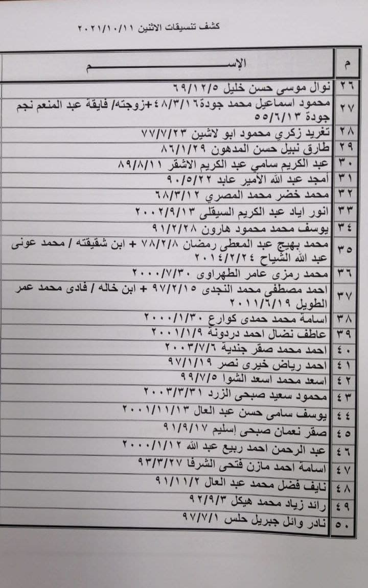 """بالأسماء: كشف """"تنسيقات مصرية"""" للسفر عبر معبر رفح يوم الإثنين 11 أكتوبر"""