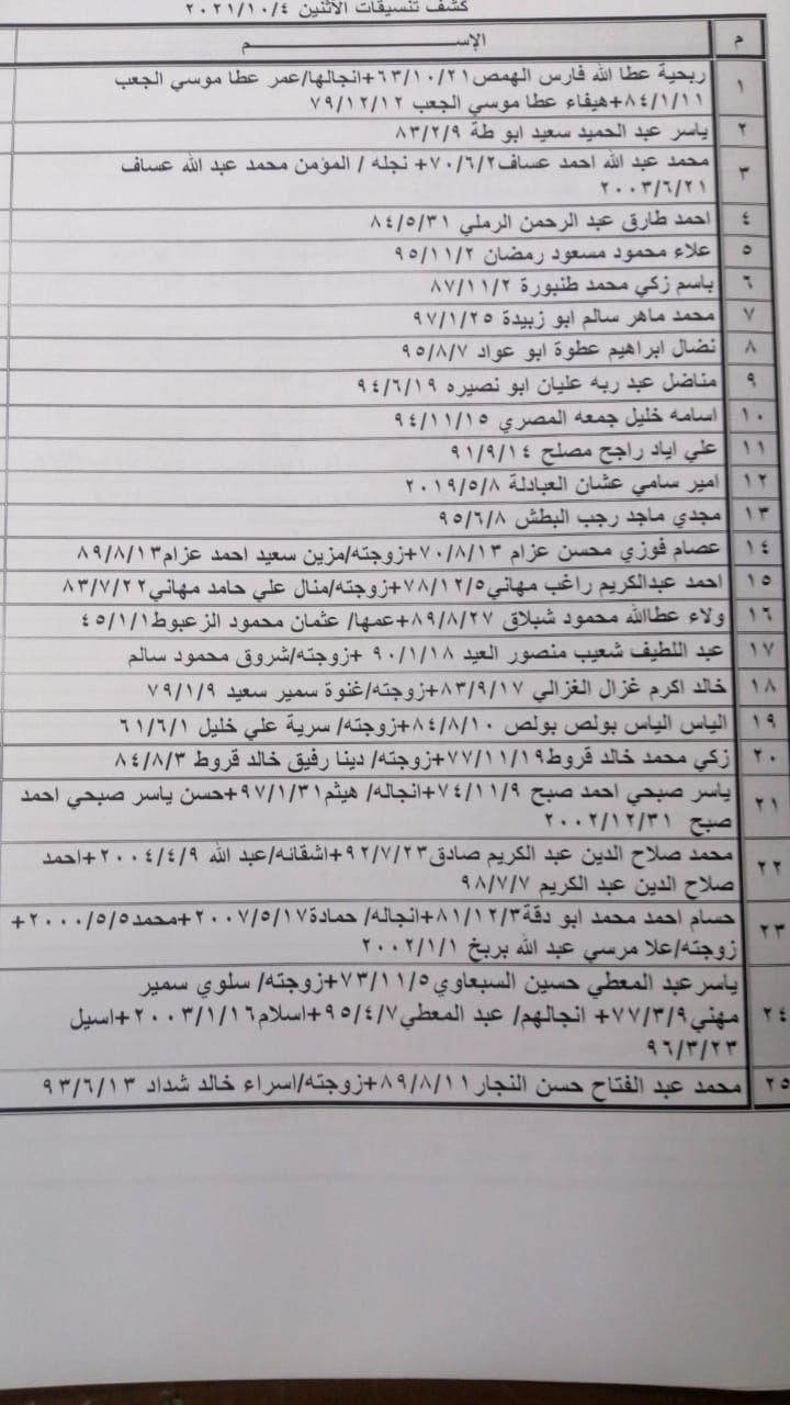 """بالأسماء: داخلية غزة تنشر """"كشف تنسيقات مصرية"""" للسفر عبر معبر رفح غدًا الإثنين"""